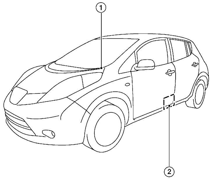 VIN-code Nissan Leaf ZE0/AZE0