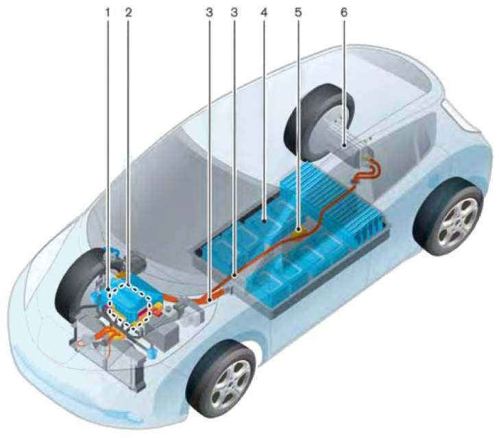 High-voltage components Nissan Leaf