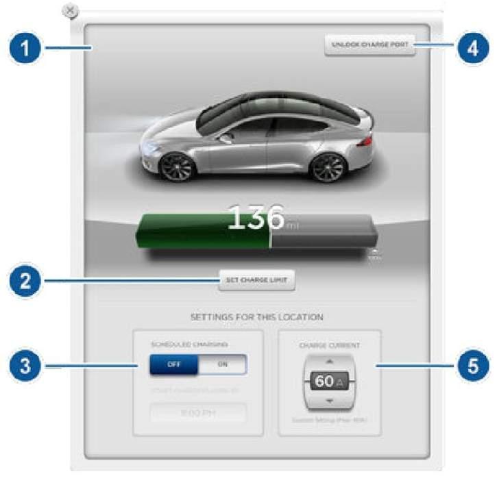Charging Setting Tesla Model S