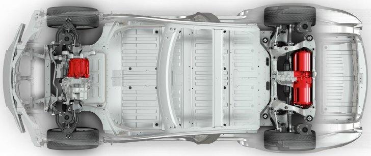 Performance All-Wheel Drive Tesla Model S